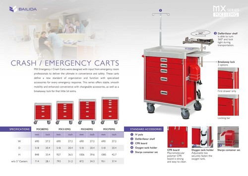 Emergency Carts